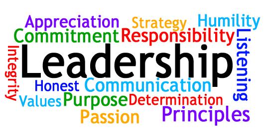 Leadership-wordcloud